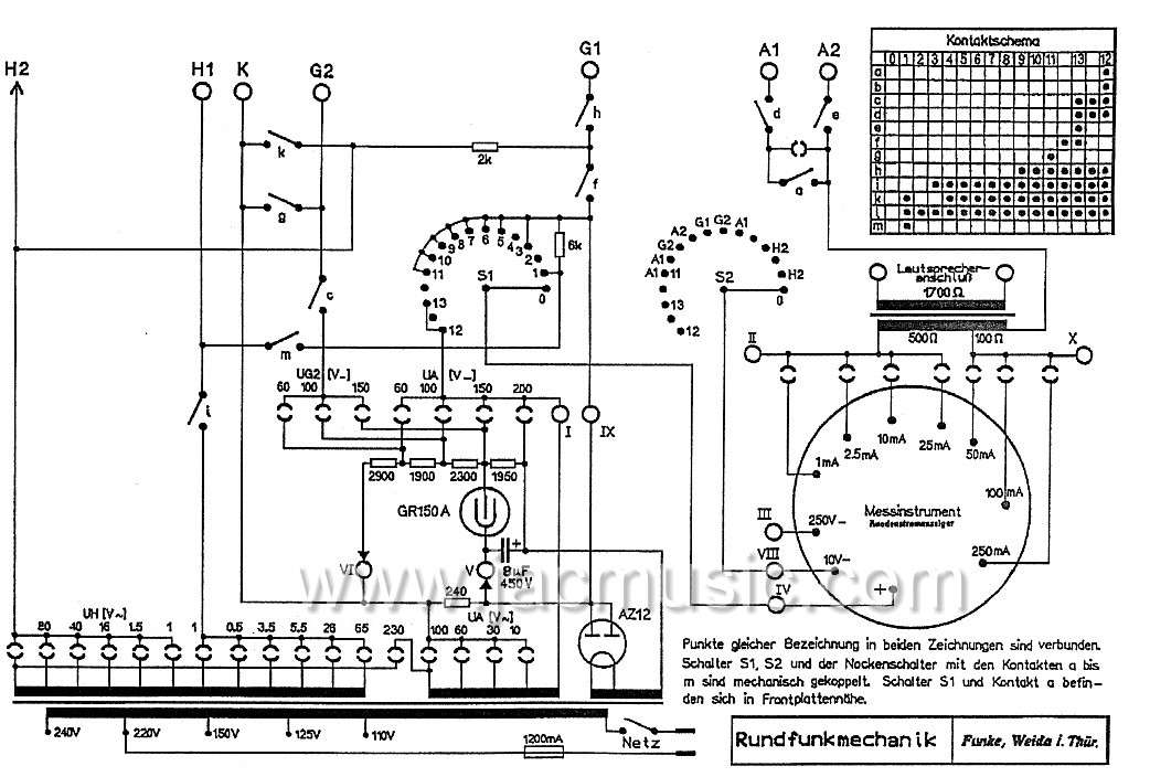 02 suzuki motorcycle rectifier wiring diagrams  suzuki
