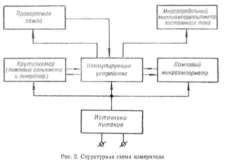 Условная схема материнской платы цикл