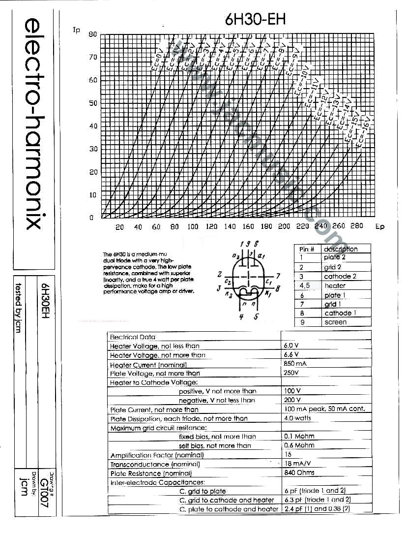 6l6 datasheet