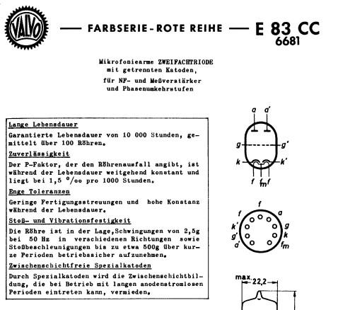 Ecc83 datasheet